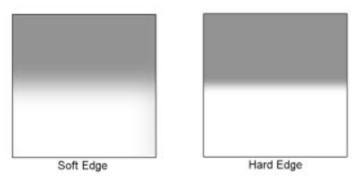 Hard Edge and Soft Edge ND Grads