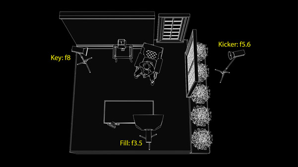 Key fill kicker diagram