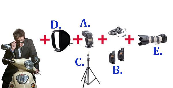 Fill Flash Diagram 1W