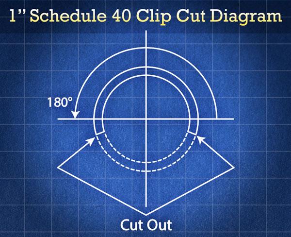 clip-cut-diagram