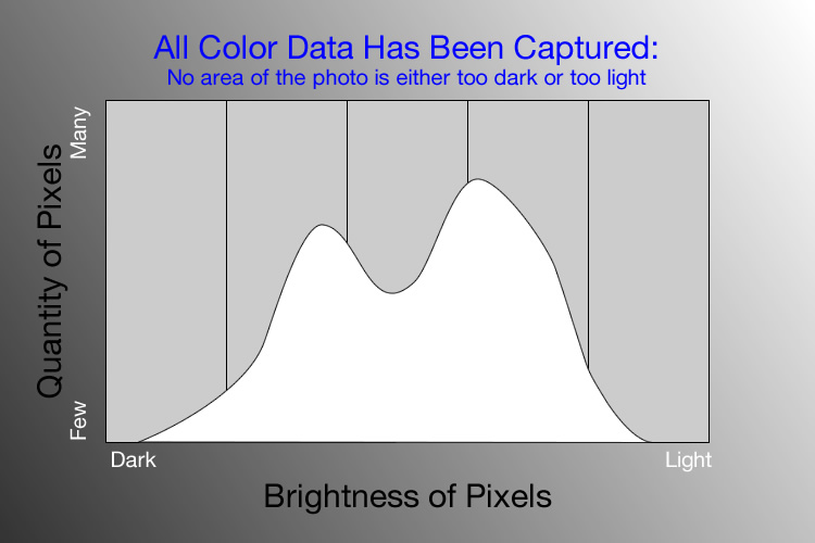 histogram-example