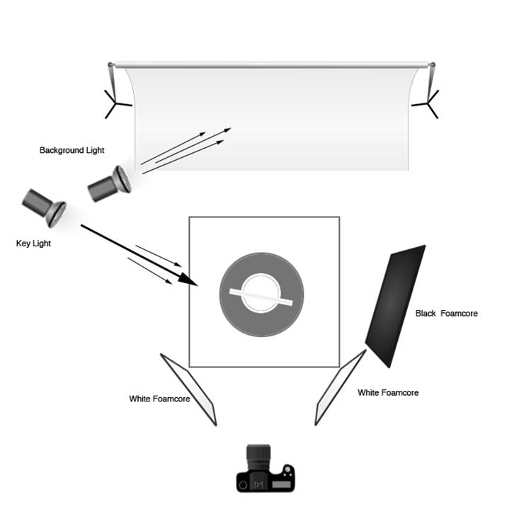 Hard lighting setup diagram craig wagner