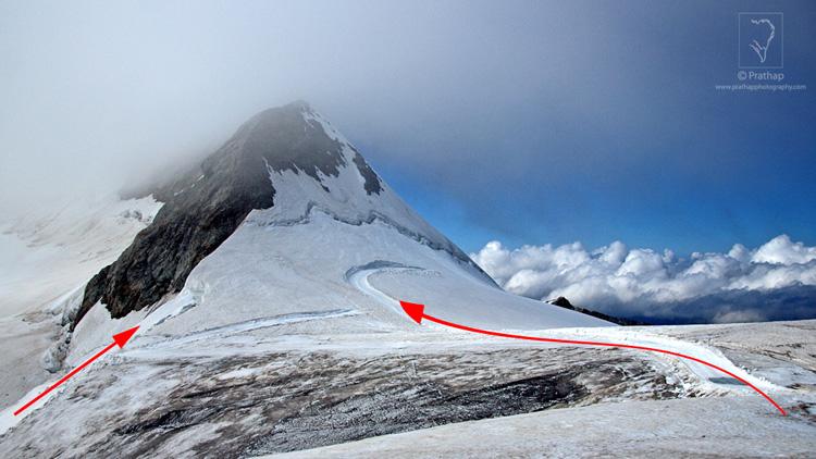 08 Leading Lines Composition Techniques Landscape Photography by Prathap Swiss Alps