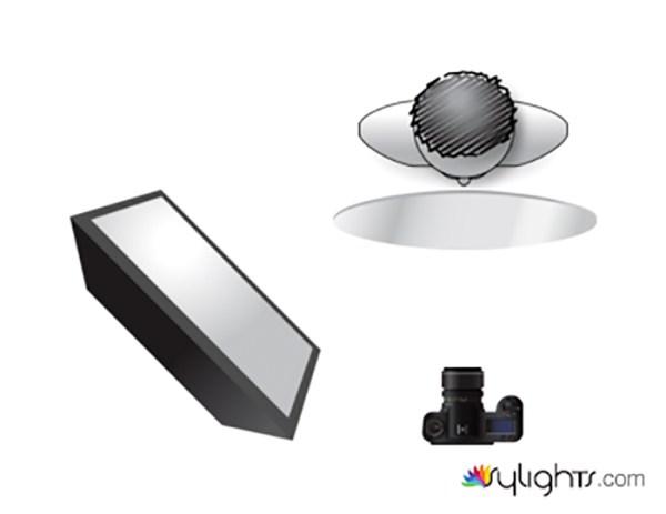 ten-ways-to-use-reflectors-diagramB