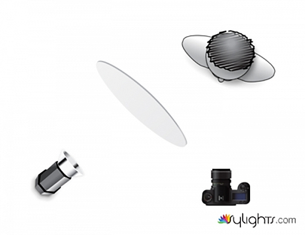 ten-ways-to-use-reflectors-diagramI