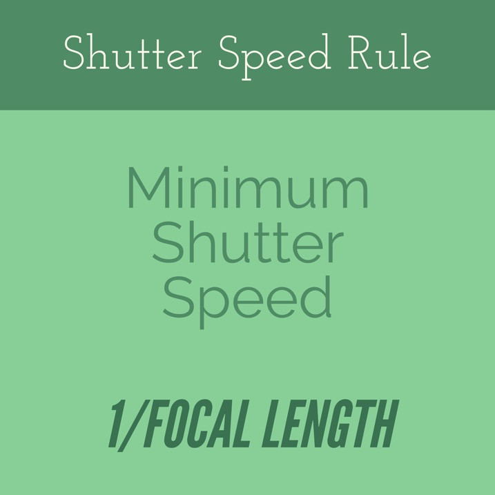Shutter speed rule - The dPS Absolute Beginner's Guide to Photography