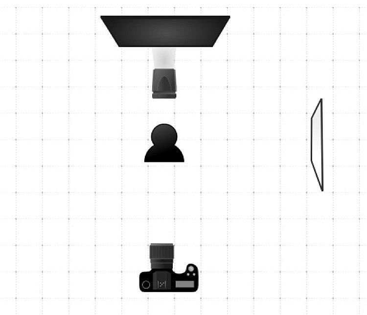 Studio Lighting Vs Natural Light: Flash Versus Natural Light