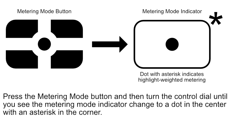 highlight-weighted-metering-controls.png