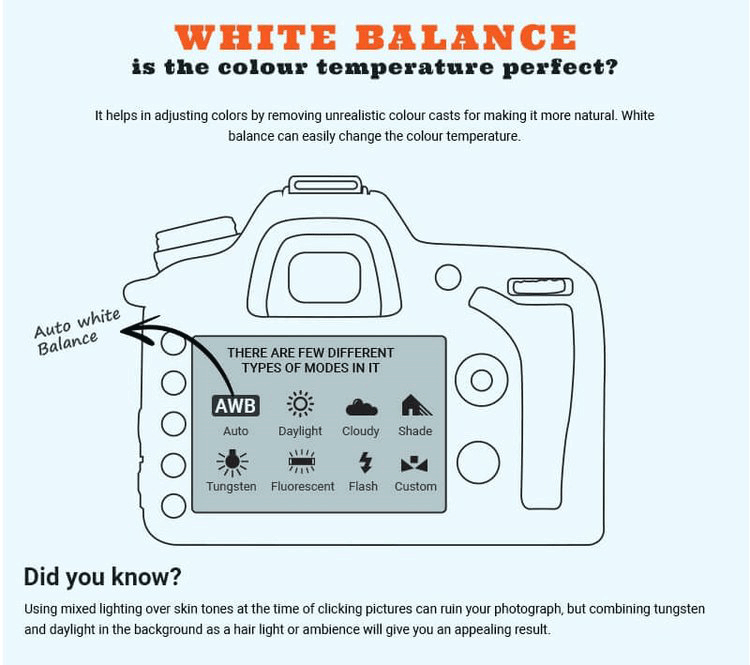 How to Shoot in Manual Mode Cheat Sheet for Beginners