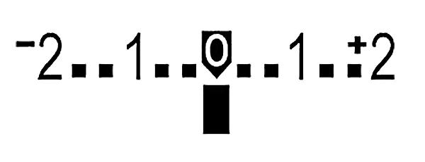 测光表刻度-超级简单的手动模式简介以及它将如何改变您的照片