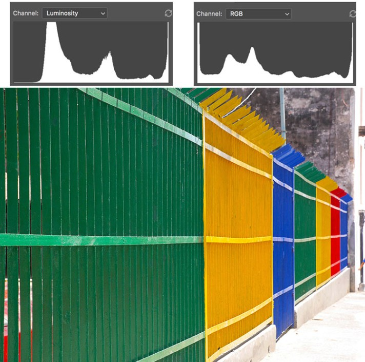 Colored Fence - Shedding Light on the Histogram - How to Use it in Post-Production