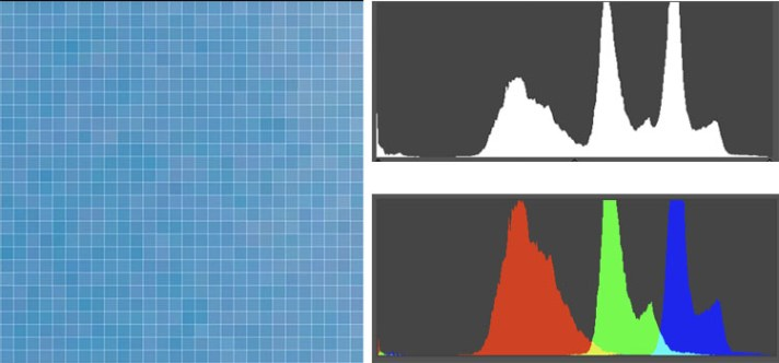 Pixel Patch - Shedding Light on the Histogram - How to Use it in Post-Production