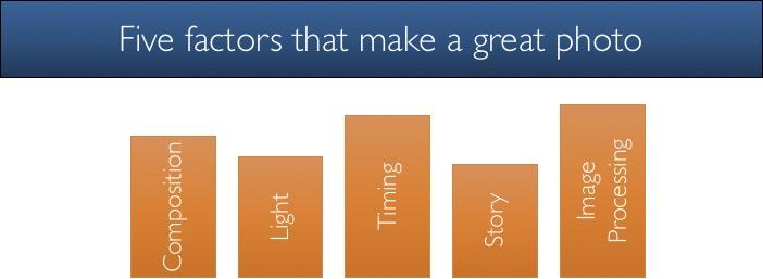 什么使伟大的照片?可以将你的形象从优秀变为优秀的5个因素