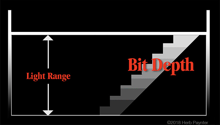 Image: Bit depth is the measure of tones between full color and no color. JPEG images affect the ima...