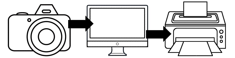 camera monitor printer - Color Management