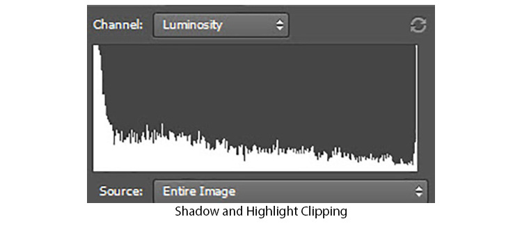 Histogram - Making the Best Use of HDR in Landscape Photography