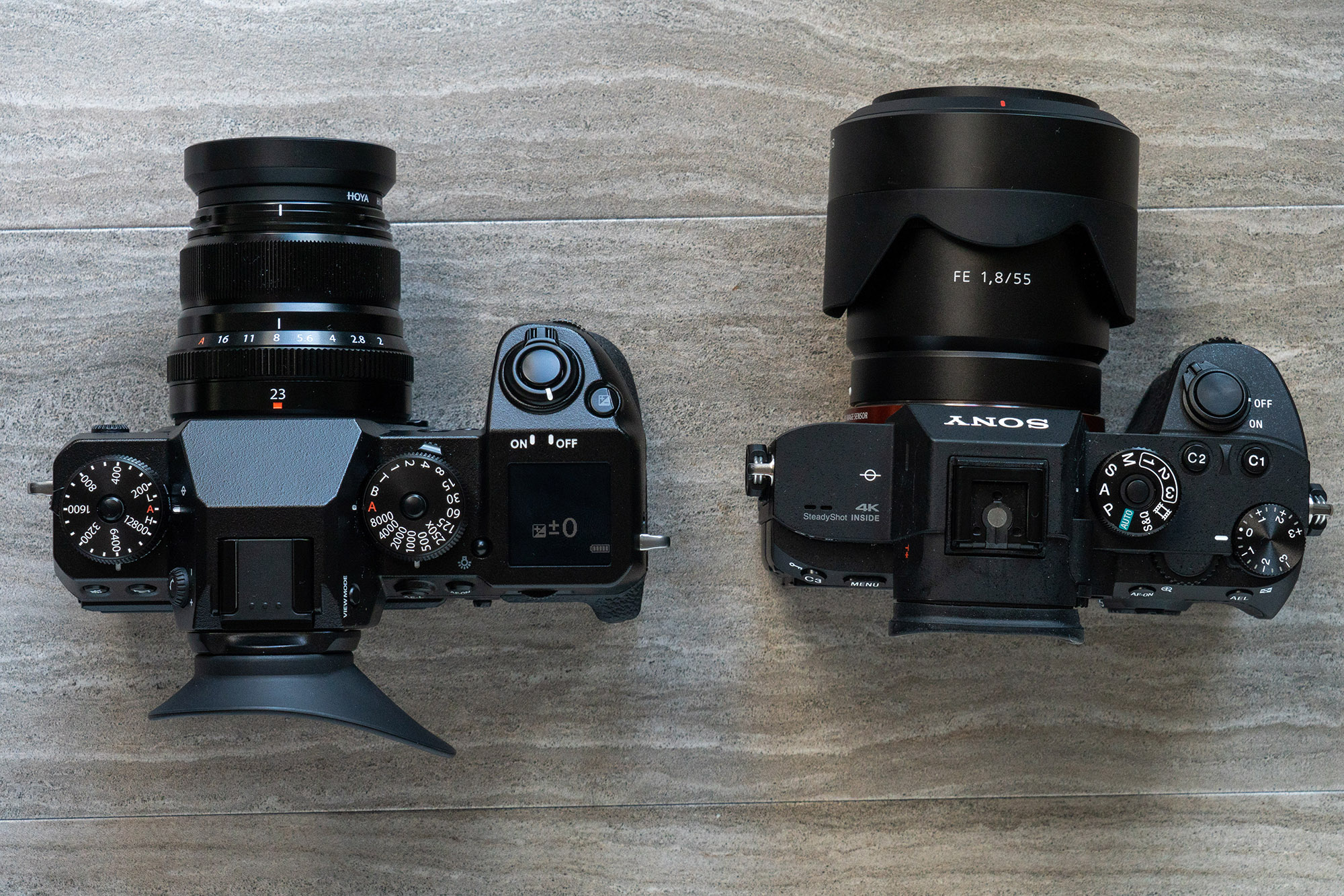 Mirrorless Cameras for Making videos
