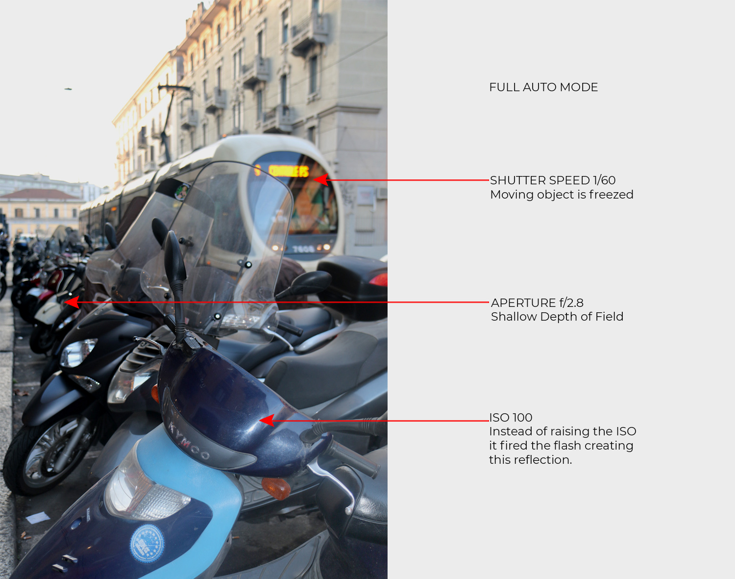 How to Move from Auto to Manual Modes Using Camera Semi-Automatic Modes
