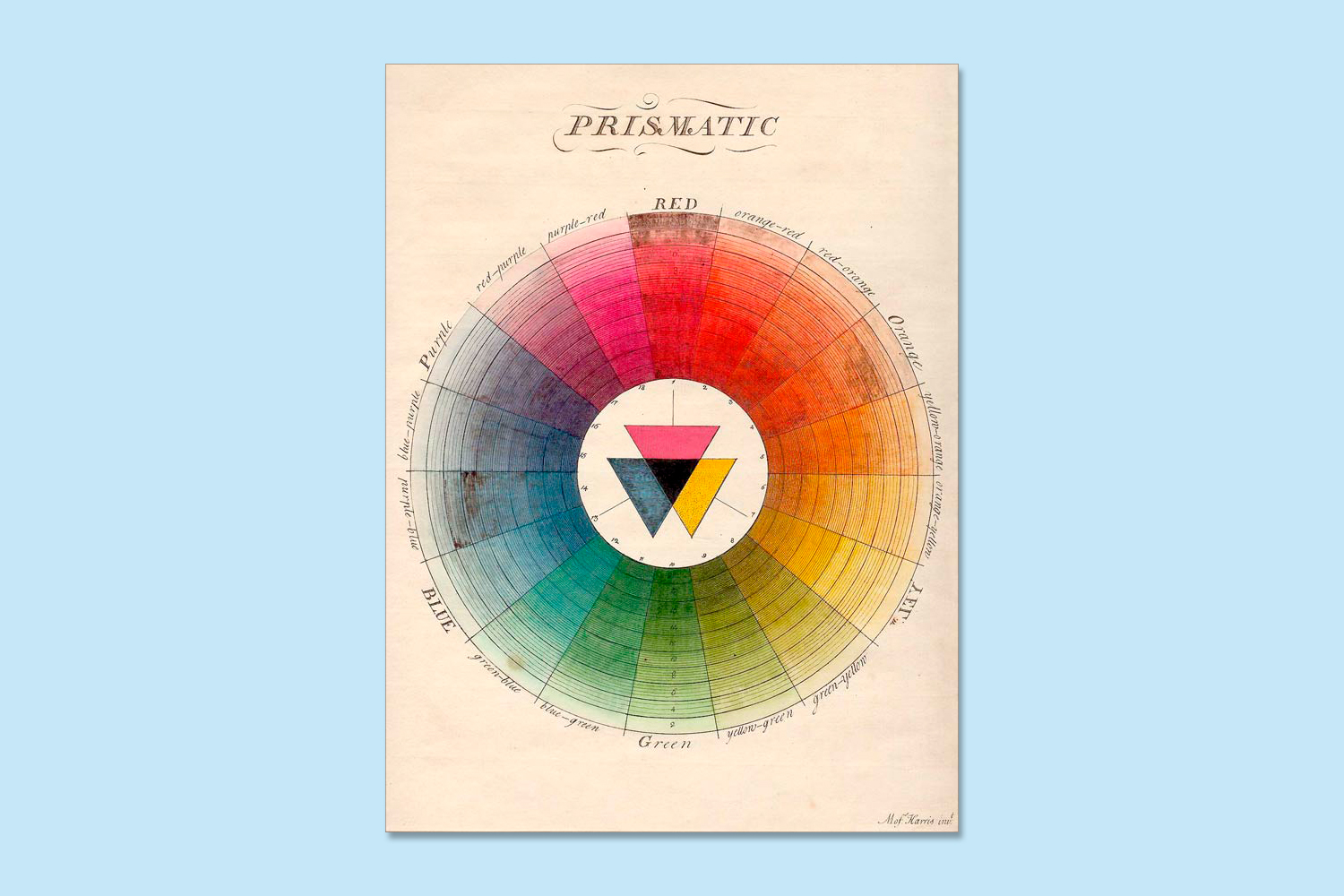 an old color wheel - complementary colors