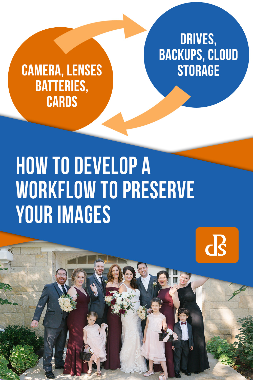 How to Develop a Photography Workflow that Preserves Your Images