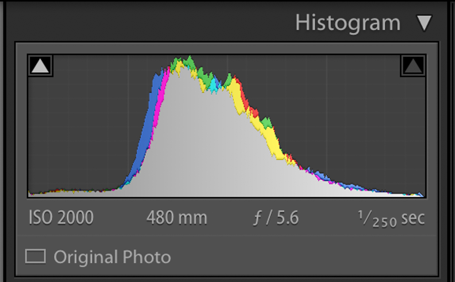 the histogram in Lightroom after the Clarity slider has been used