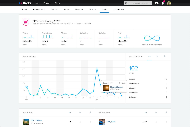 Flickr Statistics