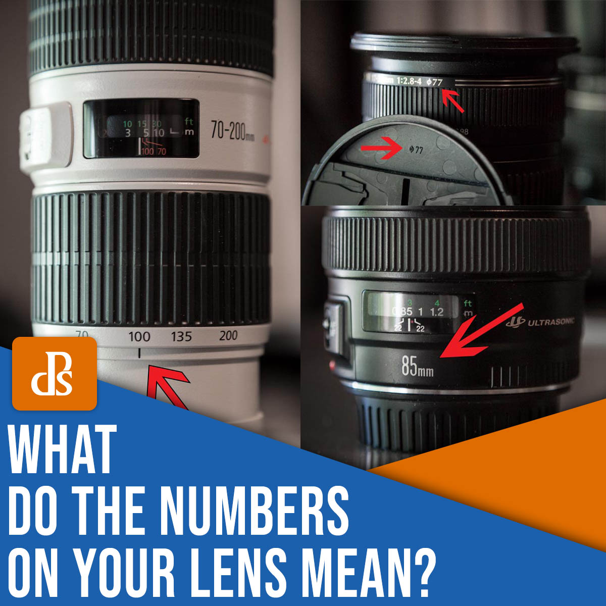 what do the numbers on your camera lens mean?