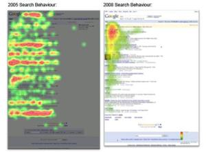Search Engine Heat Map