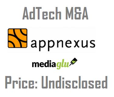 AppNexus Acquires MediaGlu