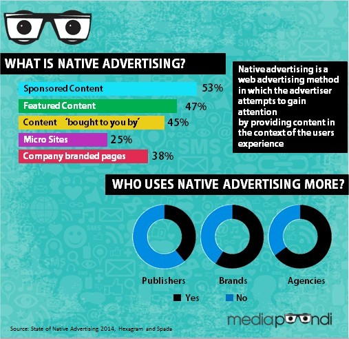 What is Native Advertising Infographic