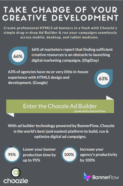 Choozle New Infographic