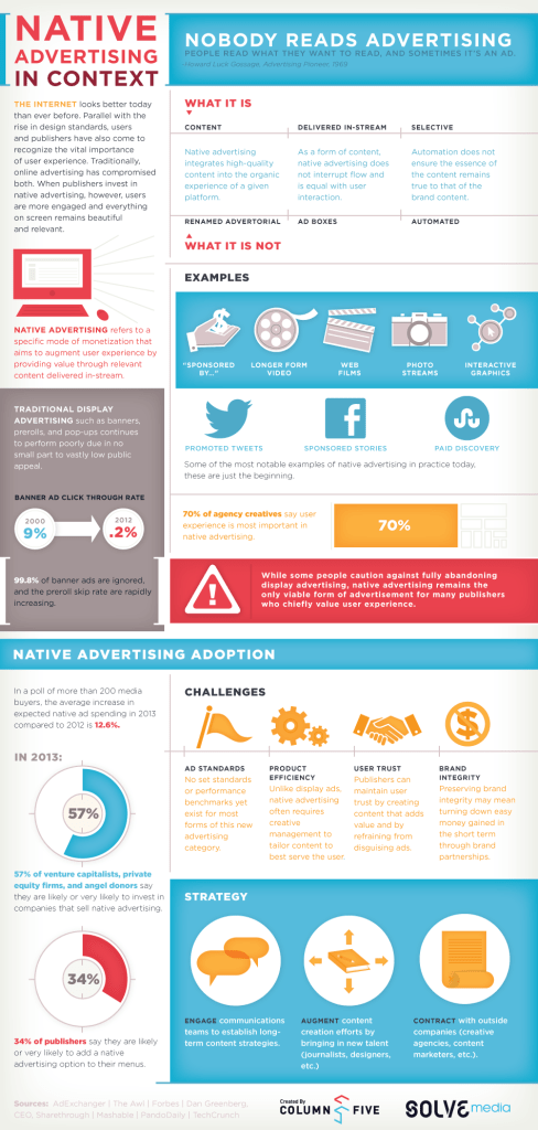 Native Advertising in Context