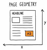 Page Geometry