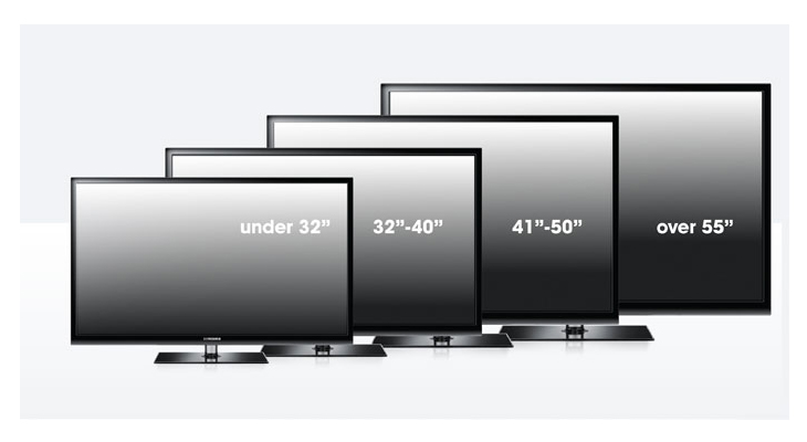 screen_sizes