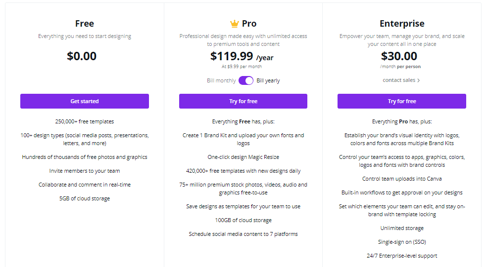 canva-pricing