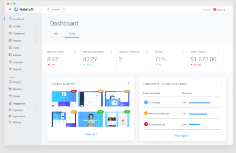 hubstaff-activity-dashboard