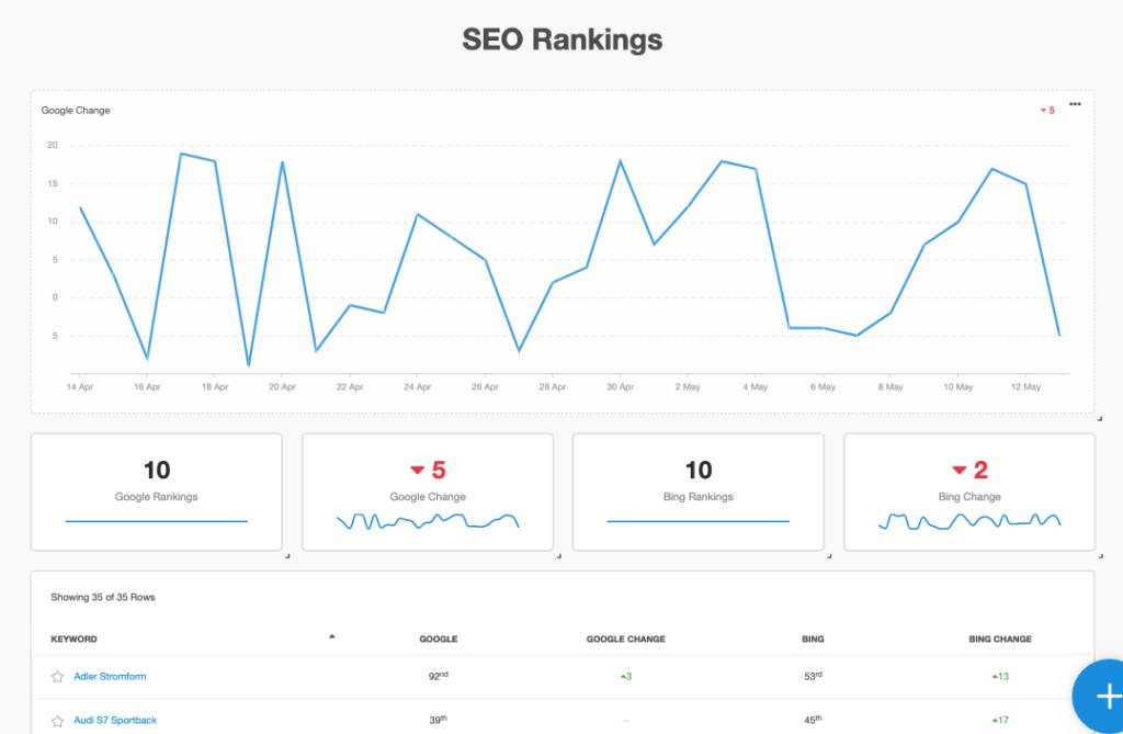 seo-ranking-report