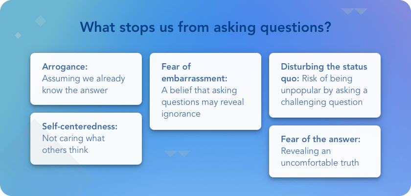 what-stops-us-asking-questions