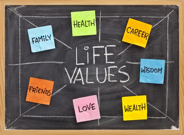 h6wv bigthumb life values