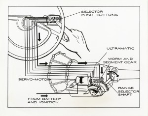 Electrical pushbutton Ultramatic transmission, 1956 Packard automobile   DPL DAMS