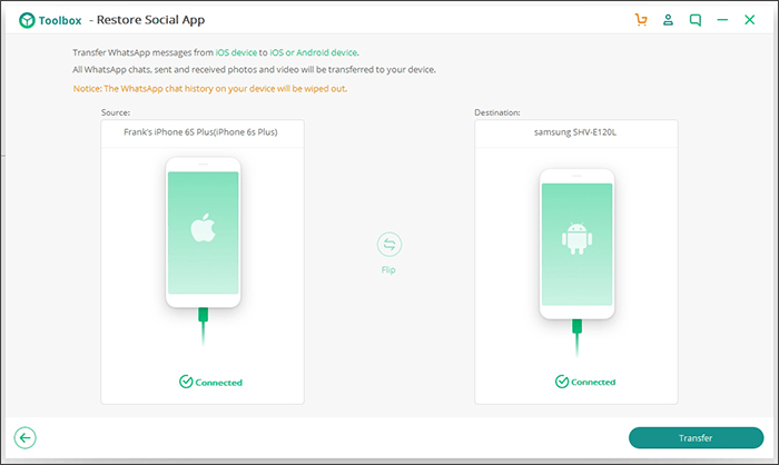 Transfer Whatsapp iphone to Android