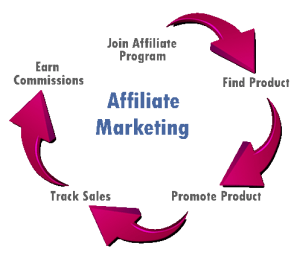 how to make money online in nigeria affiliate marketing