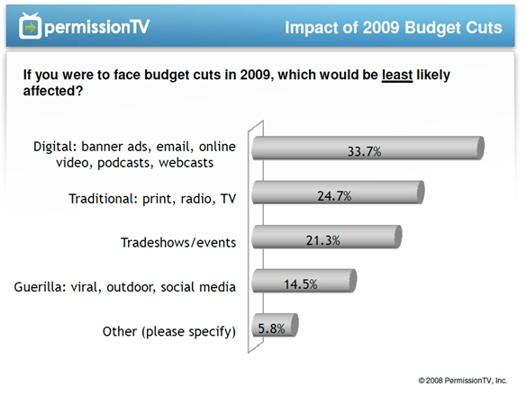 permission-tv-ways-budget-cuts-least-likely-to-cut-back-january-2009