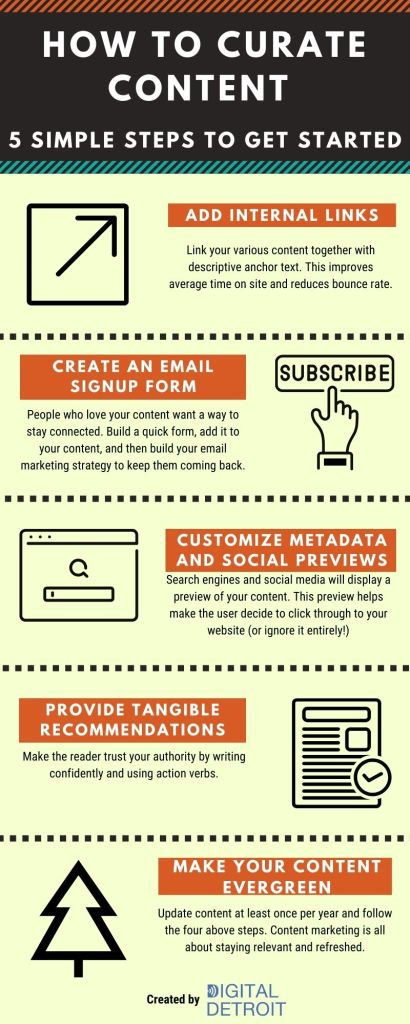 How to curate content infographic