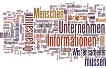 wordle-ce_management-im-21-jahrhundert