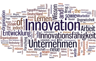 wordle-enabling-innovation-innovations-sabina-jeschke