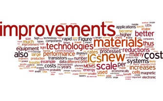wordle-exponential-change