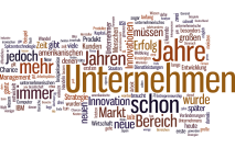 wordle-innovations-management-fur-wirt-peter-f-drucker