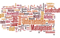 wordle-neue-management-praxis-band-1-peter-f-drucker