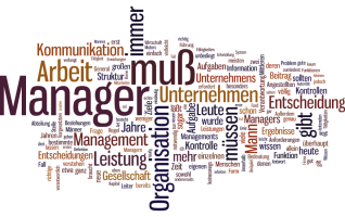 wordle-neue-management-praxis-band-2-peter-f-drucker